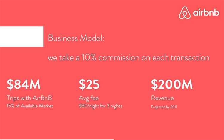 airbnb-business-model-redesign