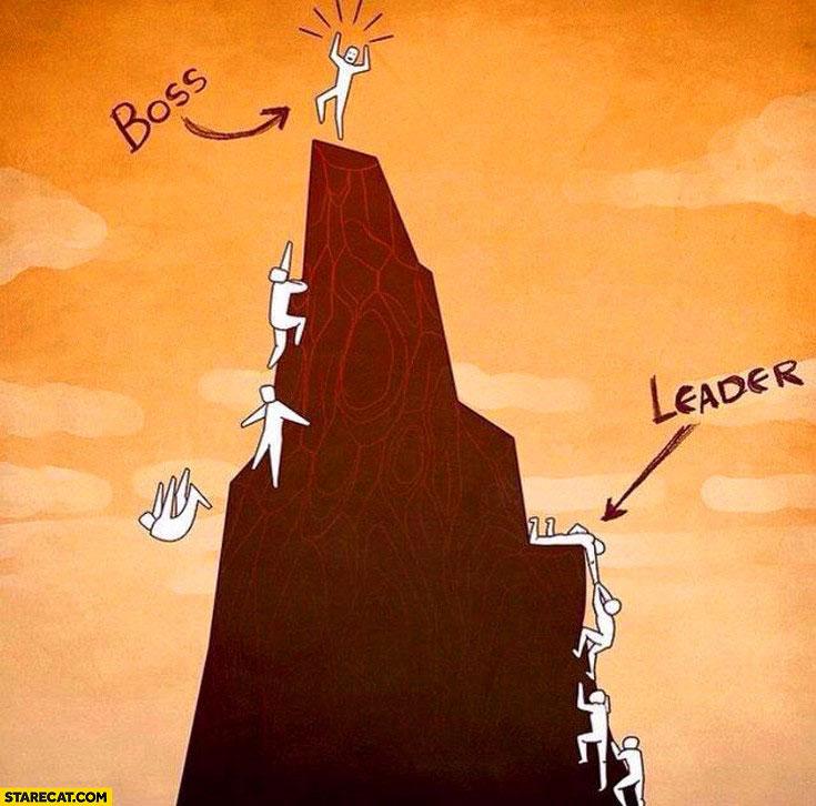 Employee Motivation: Leader vs. Boss