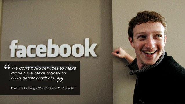 Employee Motivation: Mark Zuckerberg Quote