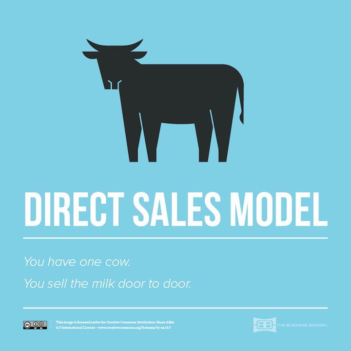 1-Direct-sales-Model_720px-e1490372709594