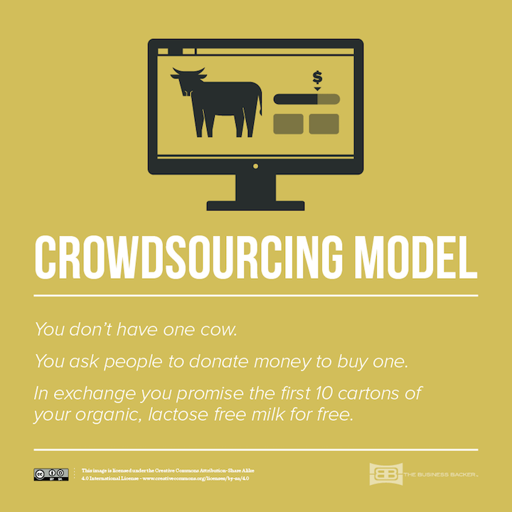 8-Crowdsourcing-Model_720px