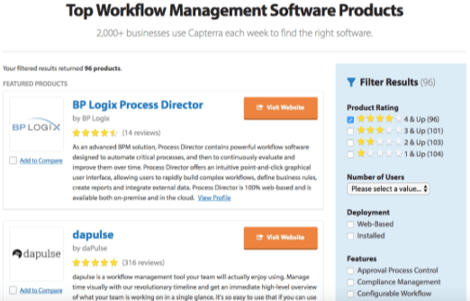 Top workflow automation tools