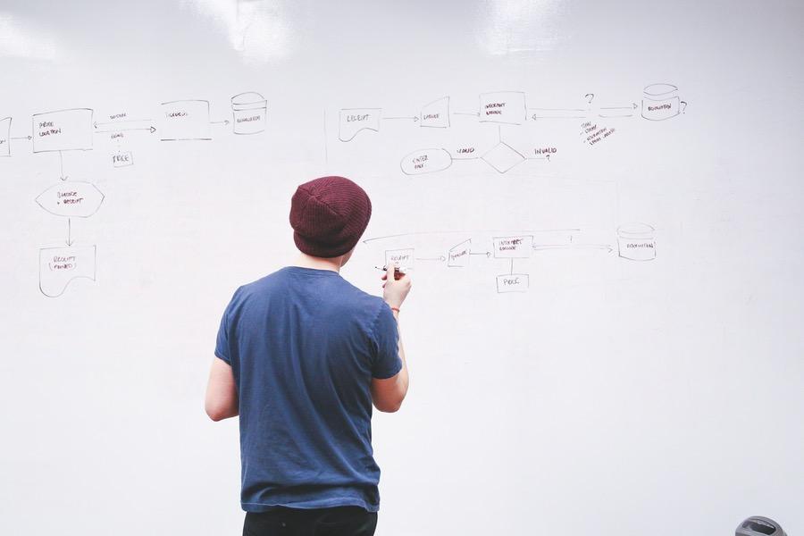 lean startup methodology 1
