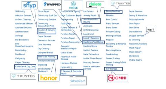 managed marketplace model