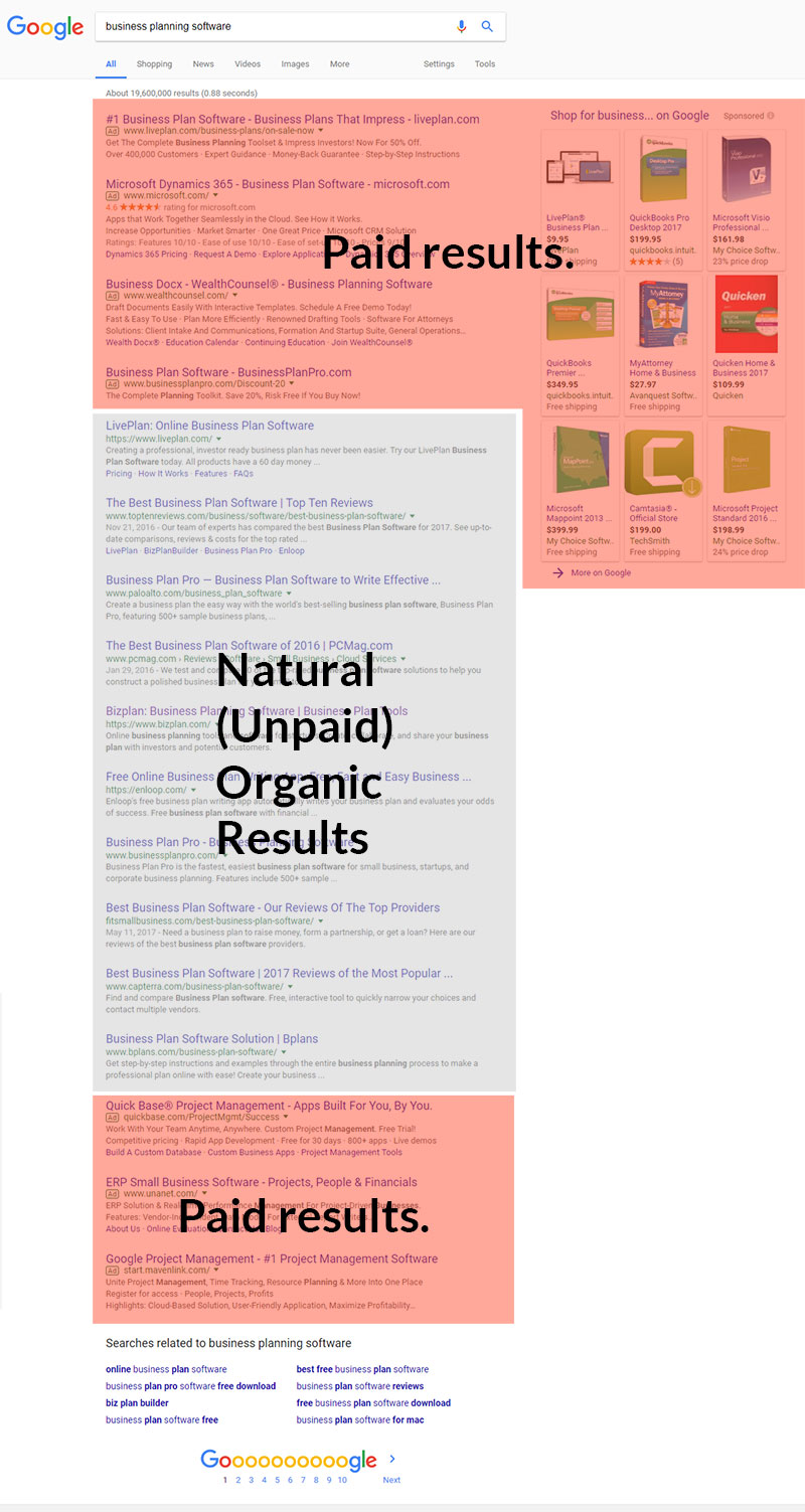 Google SERP Example, Paid versus Organic results