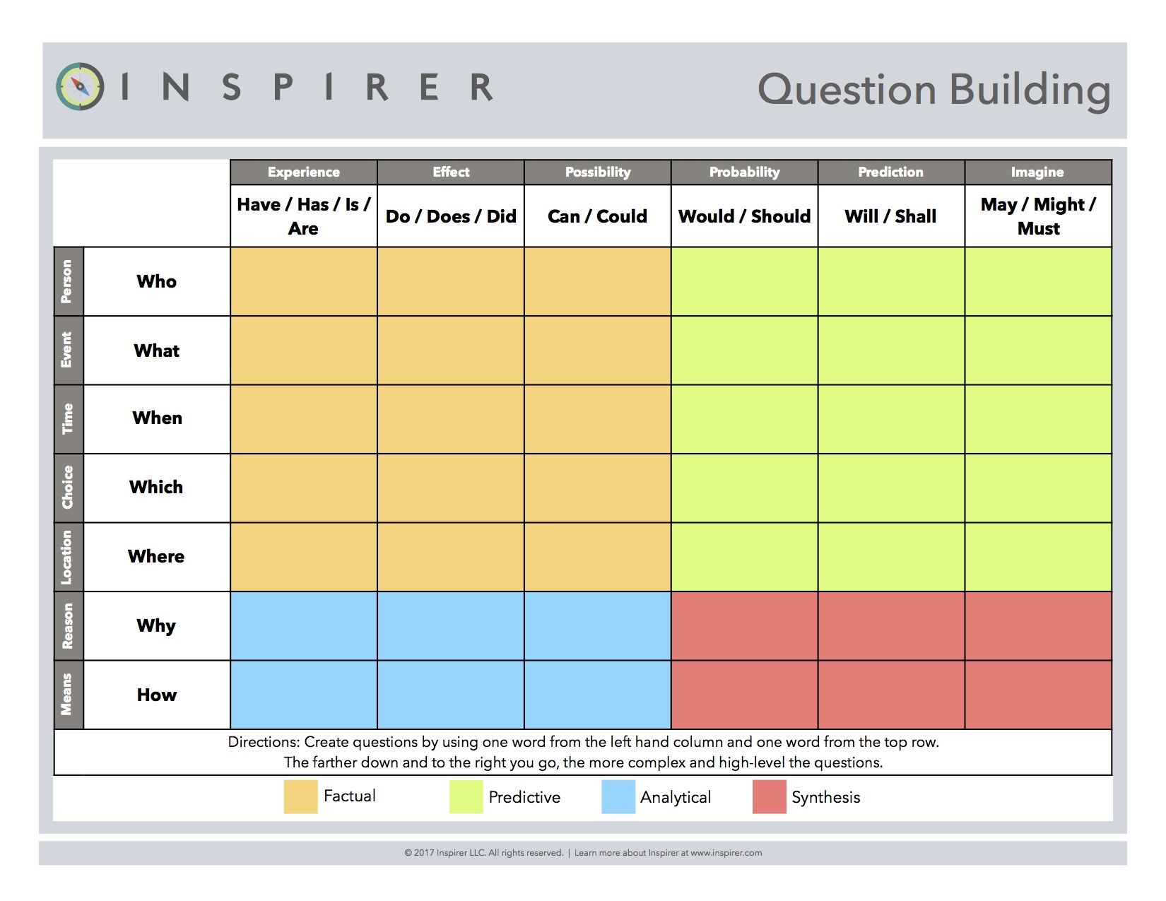Question Building Inspirer