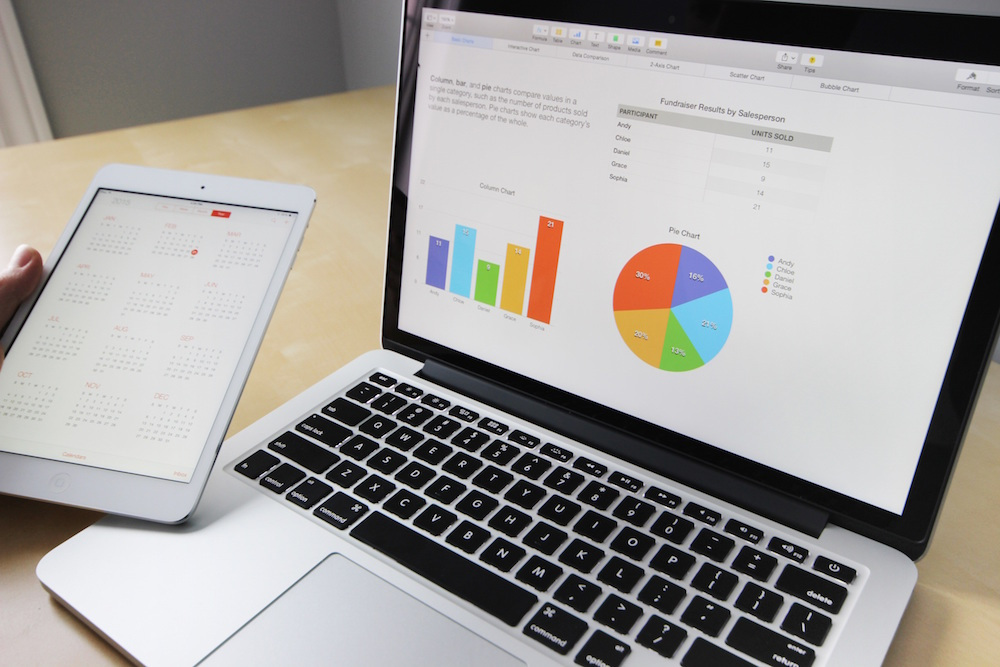 The Power of Selecting the Right Growth Metrics